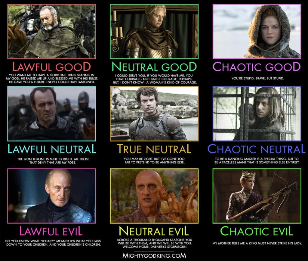 Alignments explained through Game Of Thrones characters